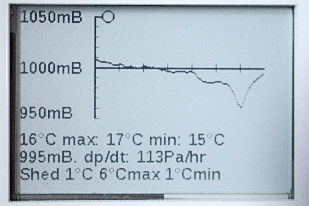 Graphing barometer - storm Doris - MicroPython Forum